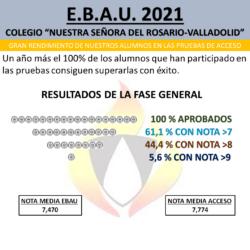 NOTAS EBAU 2021 1-1